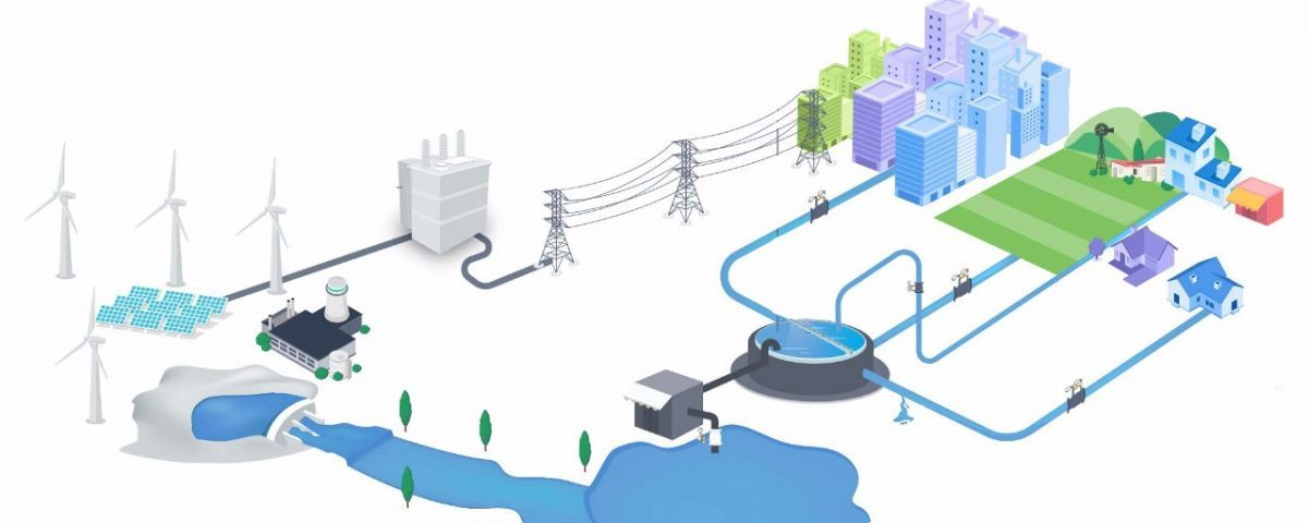 AMRBox & Internet Of Things (IoT) Powering Better Energy Data Consumption